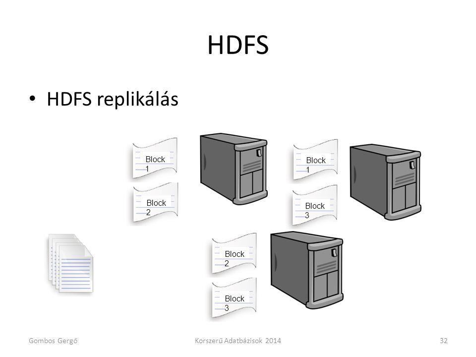 HDFS HDFS replikálás Block 1 Block 1 Block 2 Block 3 Block 2 Block 3