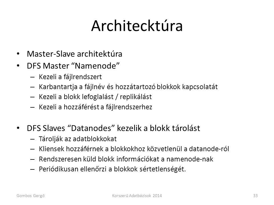 Architecktúra Master-Slave architektúra DFS Master Namenode