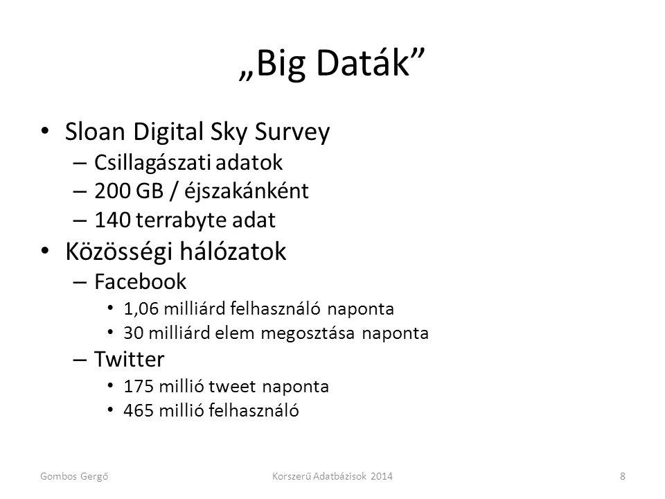 """""""Big Daták Sloan Digital Sky Survey Közösségi hálózatok"""