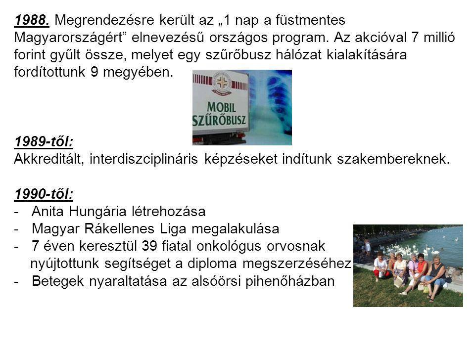 """1988. Megrendezésre került az """"1 nap a füstmentes Magyarországért elnevezésű országos program. Az akcióval 7 millió forint gyűlt össze, melyet egy szűrőbusz hálózat kialakítására fordítottunk 9 megyében."""