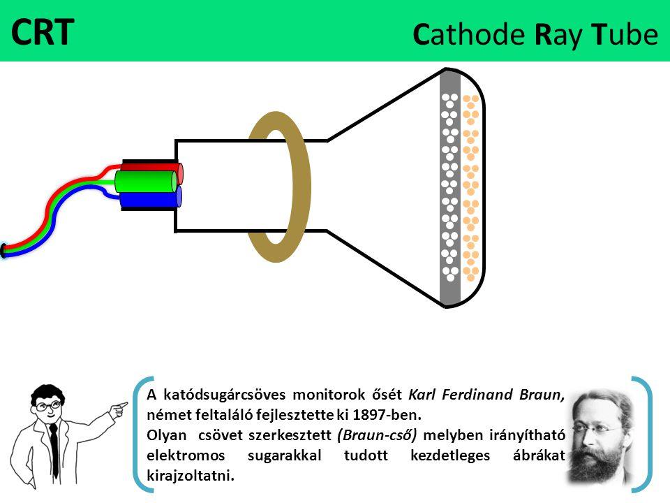 CRT Cathode Ray Tube Kép forrása: http://hu.wikipedia.org/w/index.php title=F%C3%A1jl:Ferdinand_Braun.jpg&filetimestamp=20070309213549.