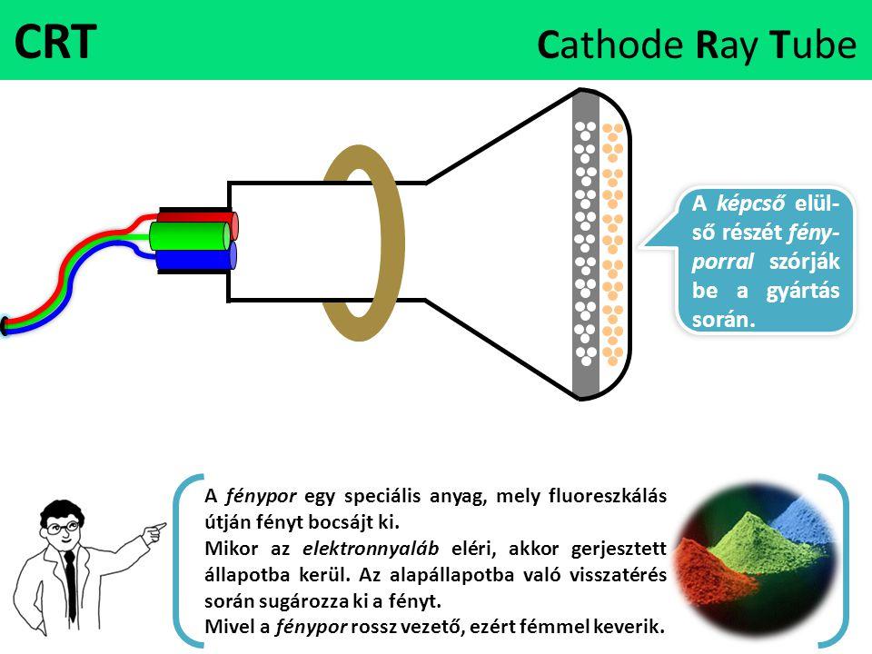 CRT Cathode Ray Tube A képcső elül-ső részét fény-porral szórják be a gyártás során.