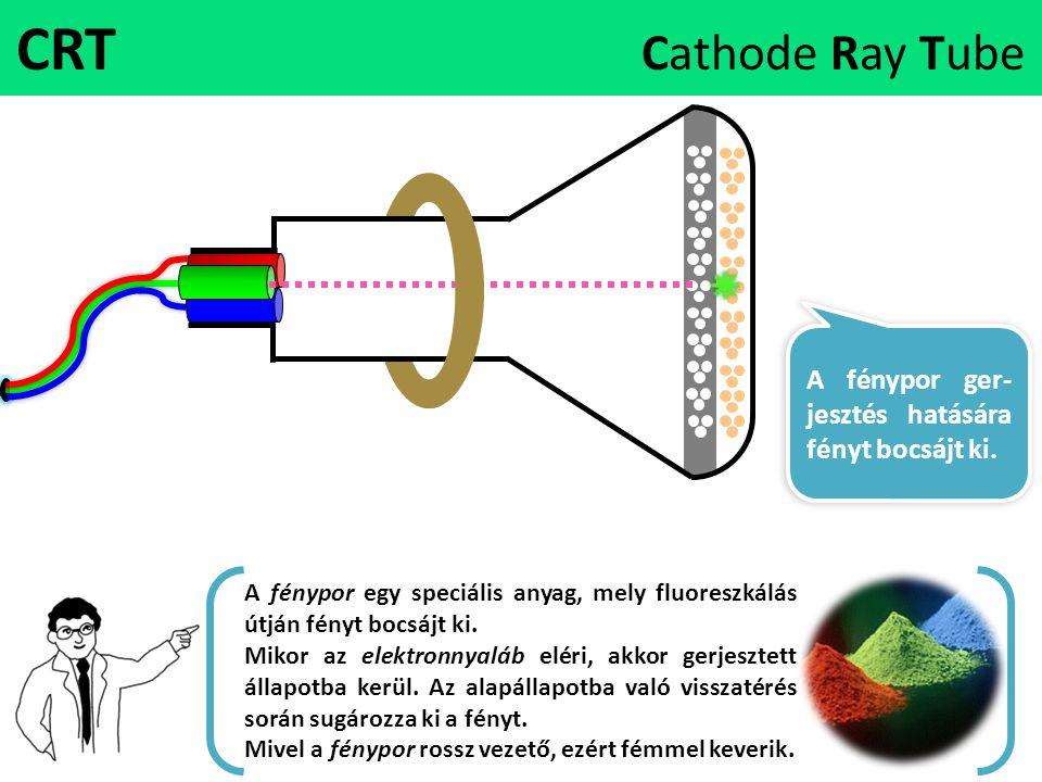 CRT Cathode Ray Tube A fénypor ger-jesztés hatására fényt bocsájt ki.