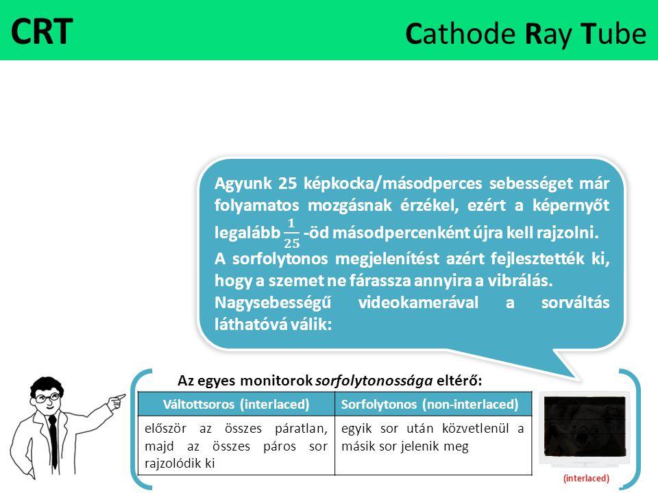 Az egyes monitorok sorfolytonossága eltérő: Váltottsoros (interlaced)