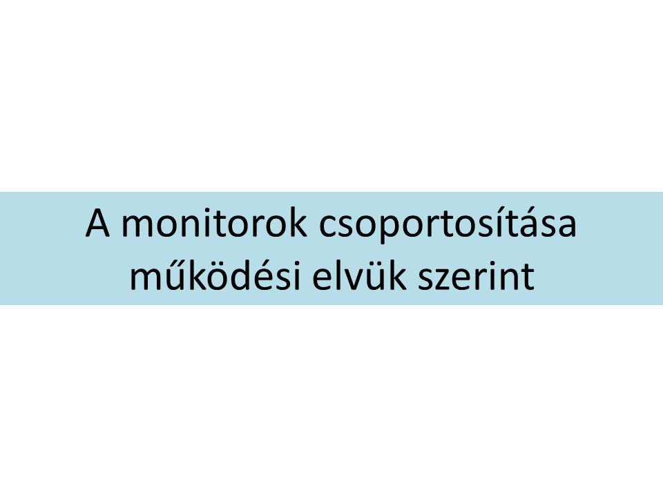 A monitorok csoportosítása működési elvük szerint