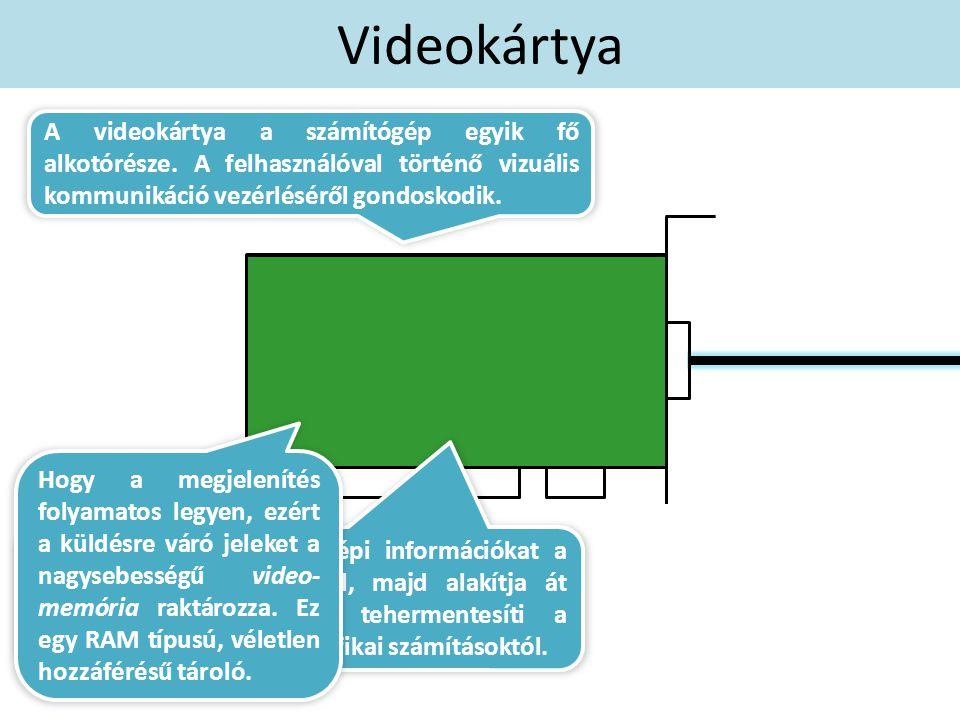 Videokártya A videokártya a számítógép egyik fő alkotórésze. A felhasználóval történő vizuális kommunikáció vezérléséről gondoskodik.