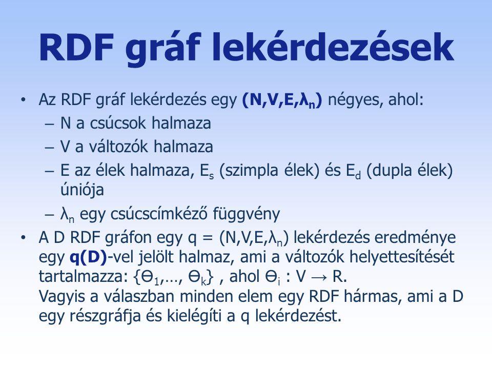 RDF gráf lekérdezések Az RDF gráf lekérdezés egy (N,V,E,λn) négyes, ahol: N a csúcsok halmaza. V a változók halmaza.