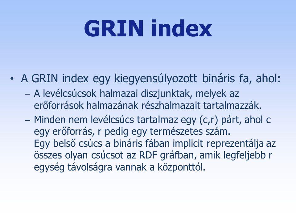 GRIN index A GRIN index egy kiegyensúlyozott bináris fa, ahol: