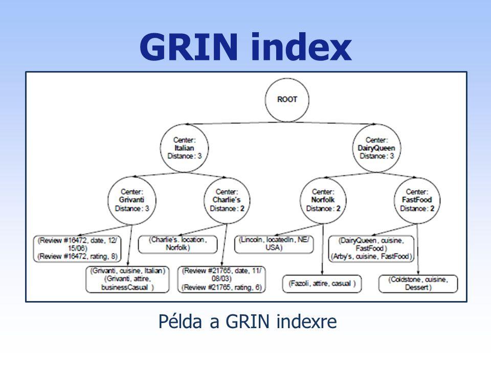 GRIN index Példa a GRIN indexre