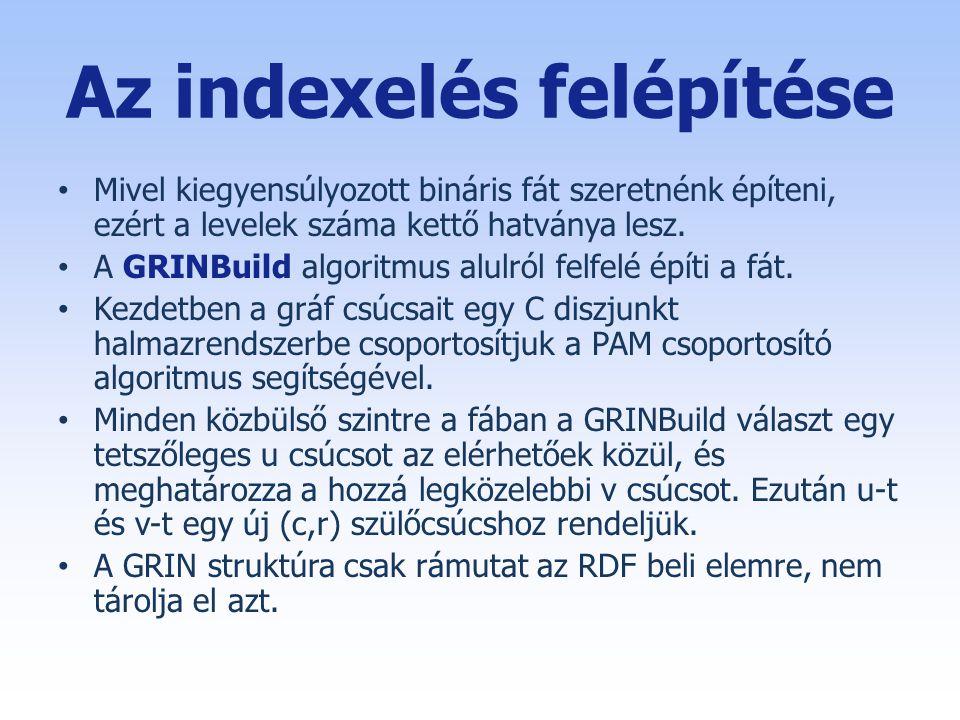 Az indexelés felépítése