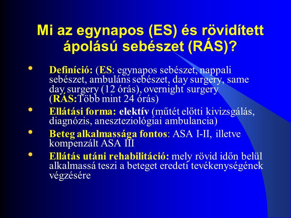 Mi az egynapos (ES) és rövidített ápolású sebészet (RÁS)