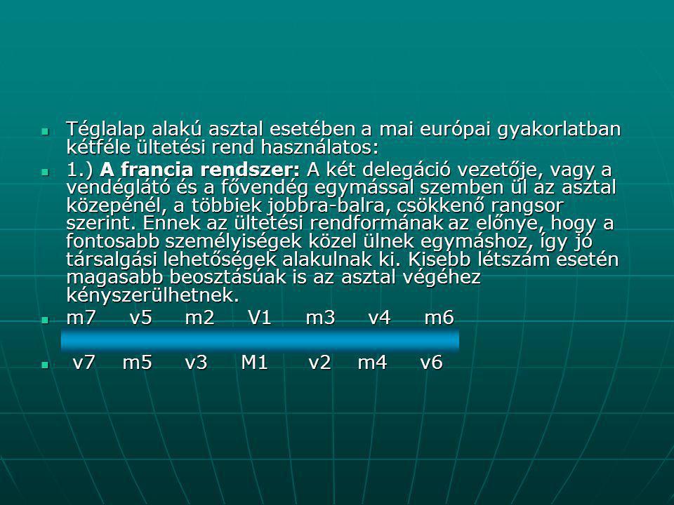 Téglalap alakú asztal esetében a mai európai gyakorlatban kétféle ültetési rend használatos: