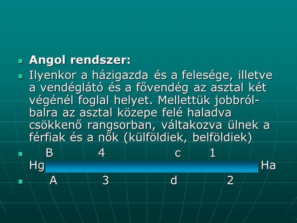Angol rendszer: