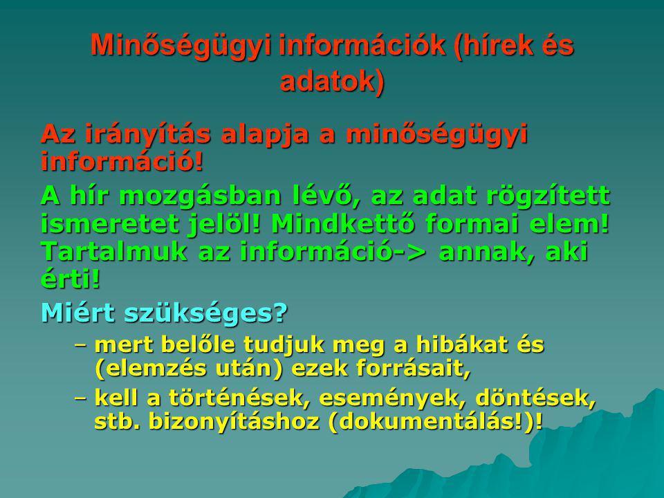 Minőségügyi információk (hírek és adatok)