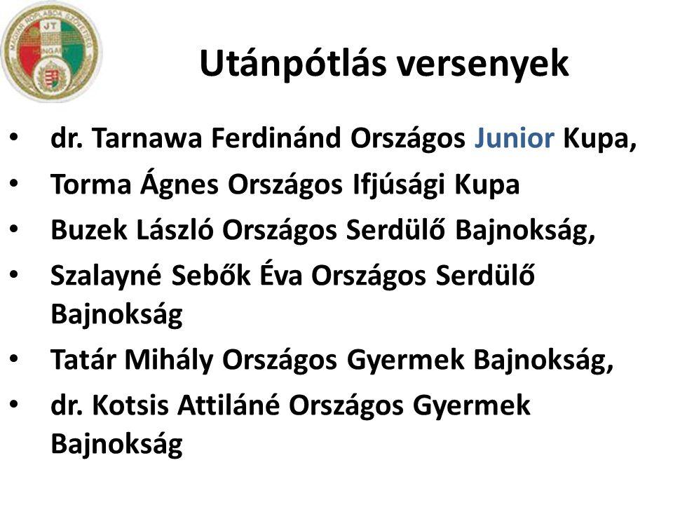 Utánpótlás versenyek dr. Tarnawa Ferdinánd Országos Junior Kupa,