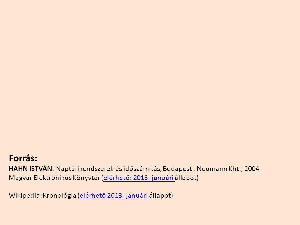 Forrás: HAHN ISTVÁN: Naptári rendszerek és időszámítás, Budapest : Neumann Kht., 2004.