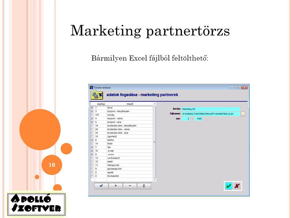 Marketing partnertörzs