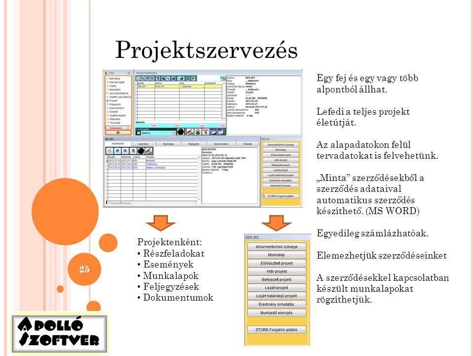 Projektszervezés Egy fej és egy vagy több alpontból állhat.