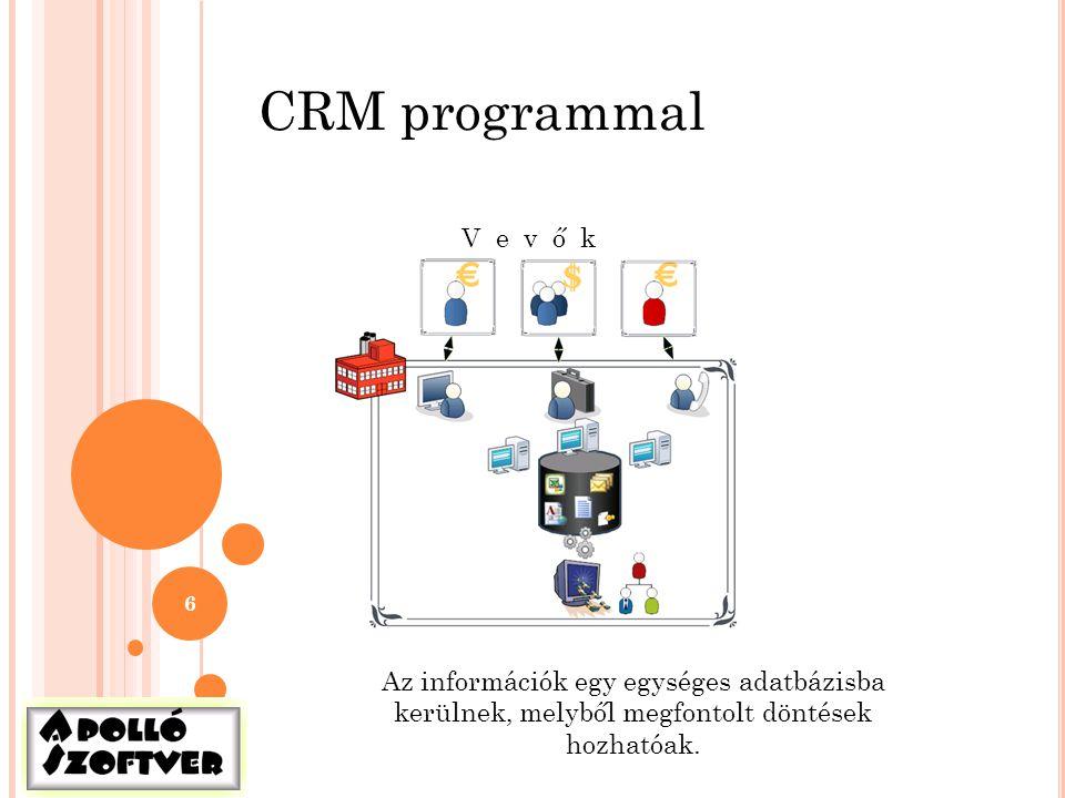 CRM programmal V e v ő k.