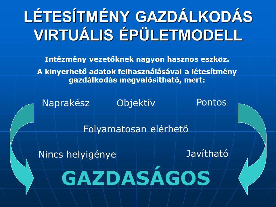 LÉTESÍTMÉNY GAZDÁLKODÁS VIRTUÁLIS ÉPÜLETMODELL
