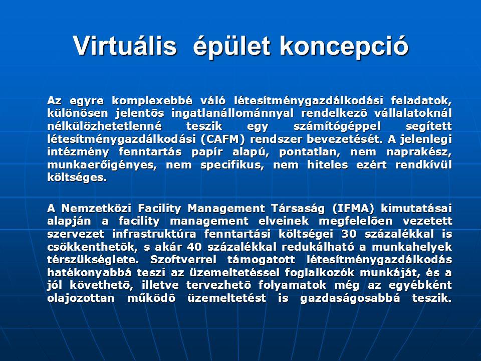 Virtuális épület koncepció