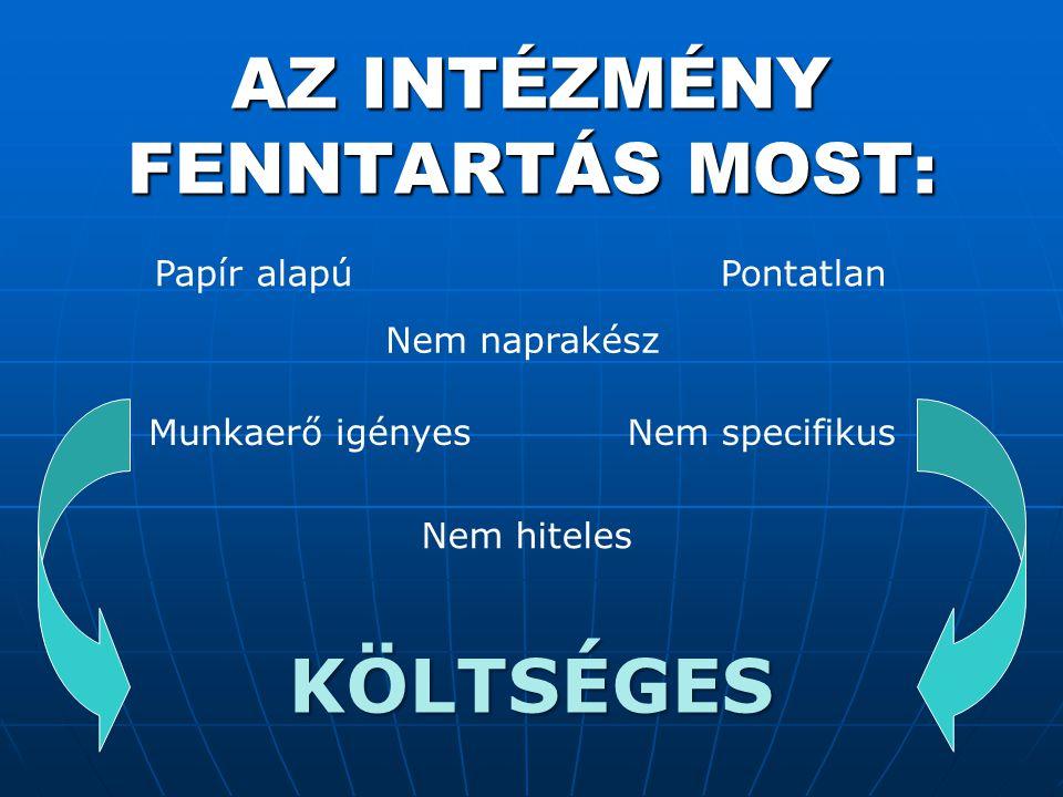 AZ INTÉZMÉNY FENNTARTÁS MOST: