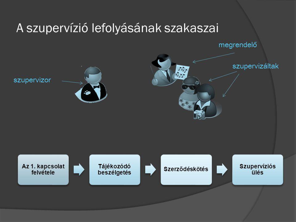 A szupervízió lefolyásának szakaszai
