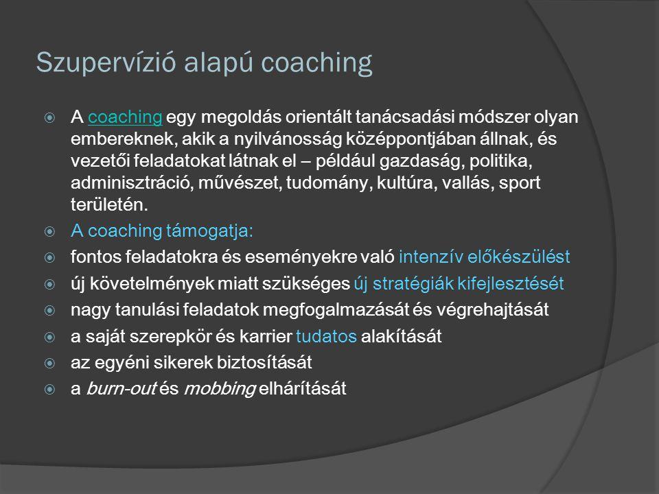 Szupervízió alapú coaching