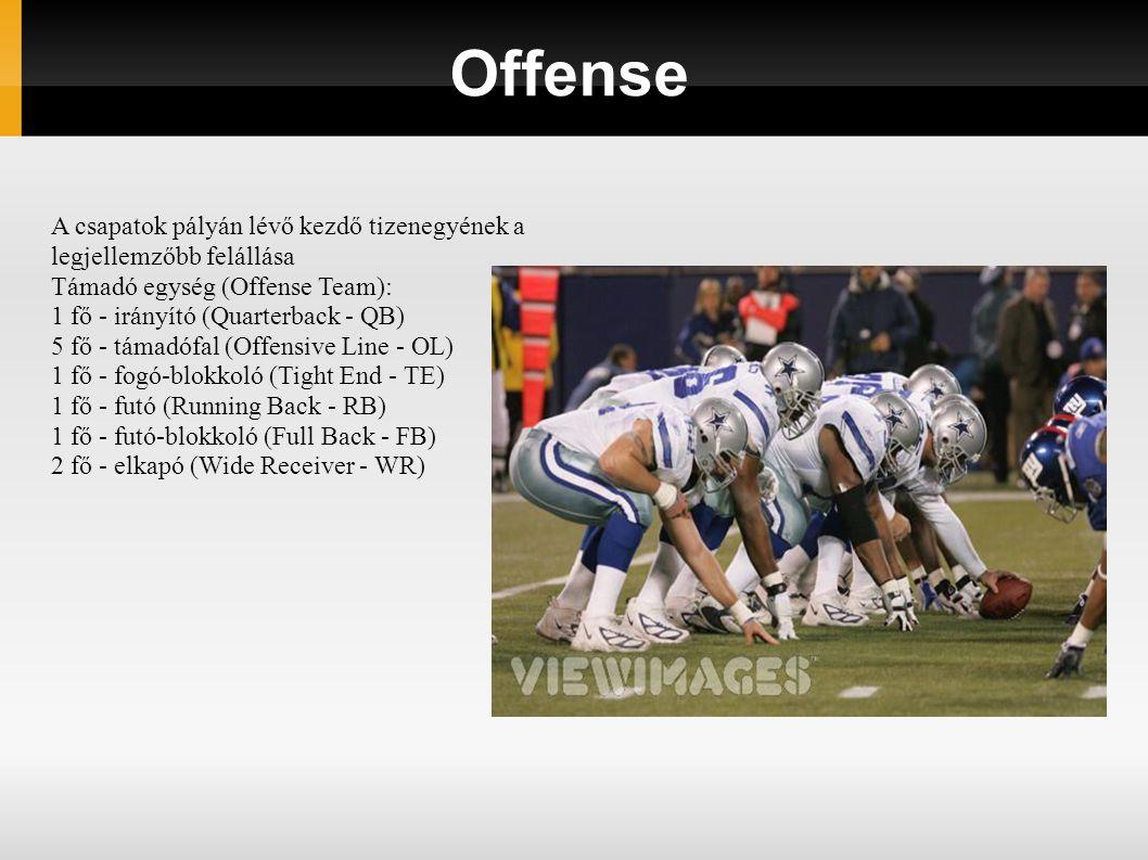 Offense A csapatok pályán lévő kezdő tizenegyének a legjellemzőbb felállása Támadó egység (Offense Team):