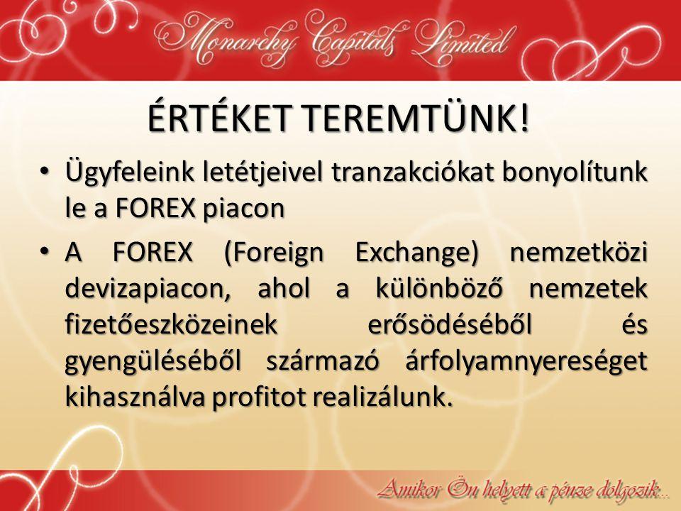 ÉRTÉKET TEREMTÜNK! Ügyfeleink letétjeivel tranzakciókat bonyolítunk le a FOREX piacon.