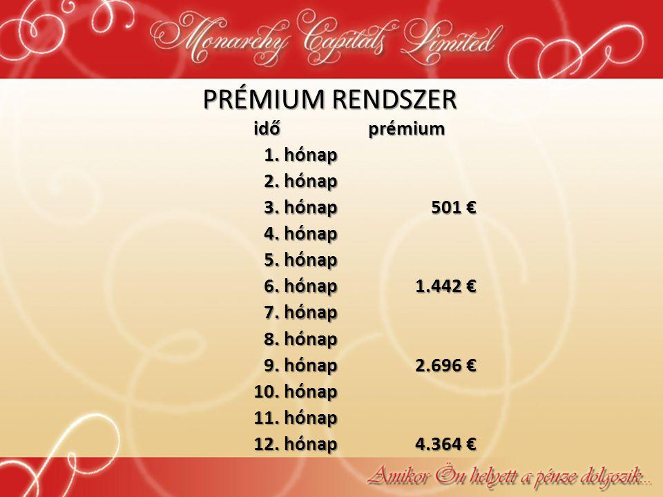 PRÉMIUM RENDSZER idő prémium 1. hónap 2. hónap 3. hónap 501 € 4. hónap