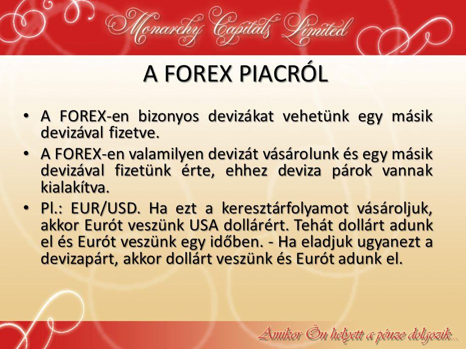 A FOREX PIACRÓL A FOREX-en bizonyos devizákat vehetünk egy másik devizával fizetve.