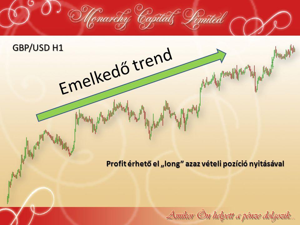 Emelkedő trend GBP/USD H1