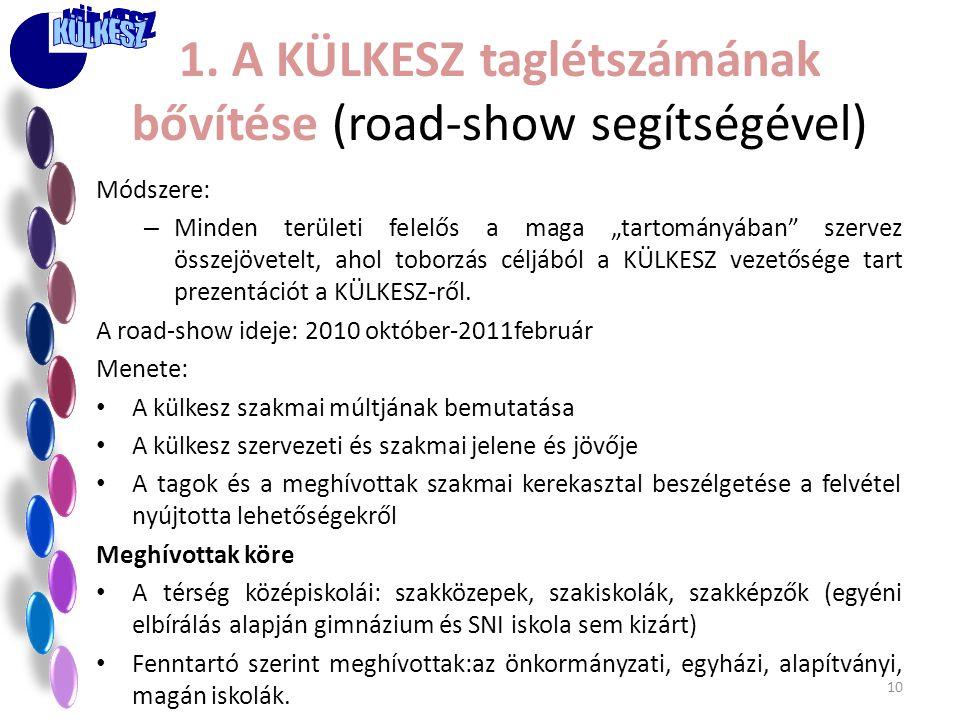 1. A KÜLKESZ taglétszámának bővítése (road-show segítségével)