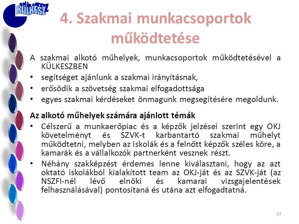 4. Szakmai munkacsoportok működtetése