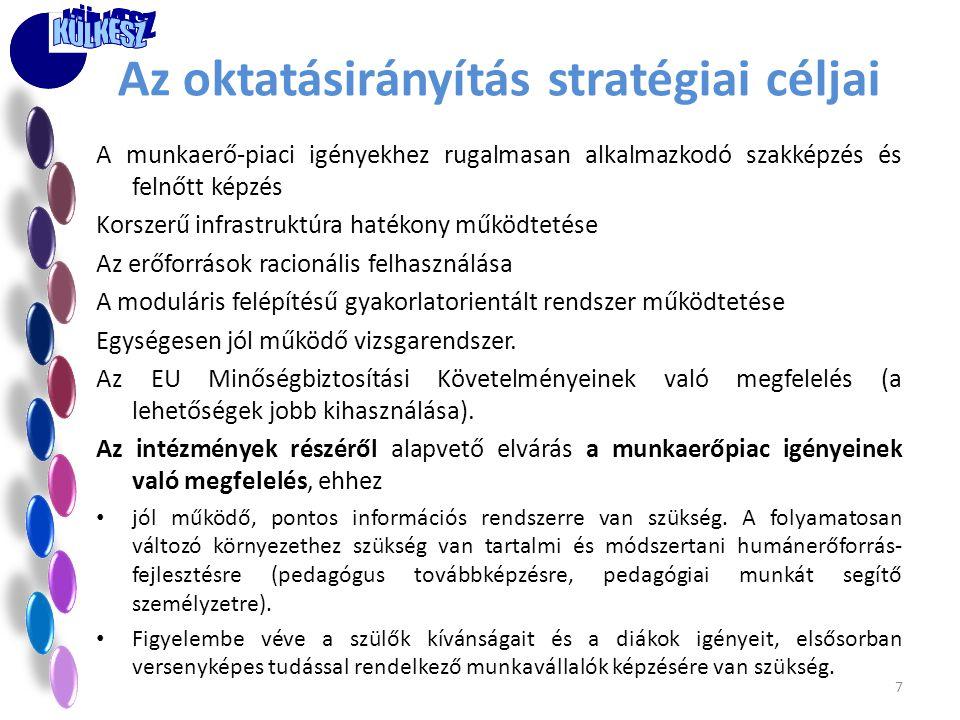 Az oktatásirányítás stratégiai céljai