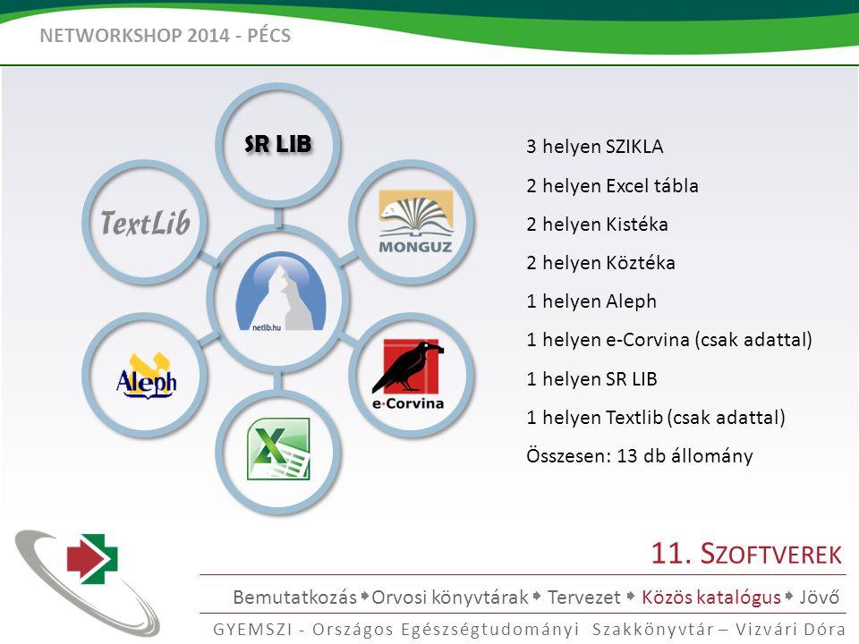 11. Szoftverek SR LIB 3 helyen SZIKLA 2 helyen Excel tábla