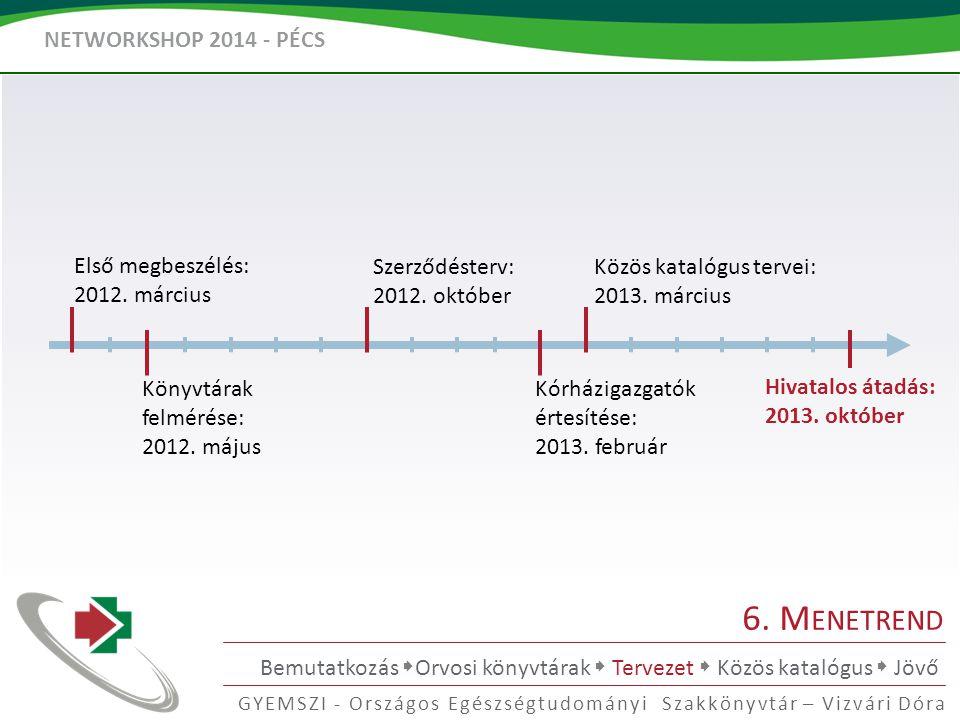 6. Menetrend Első megbeszélés: 2012. március