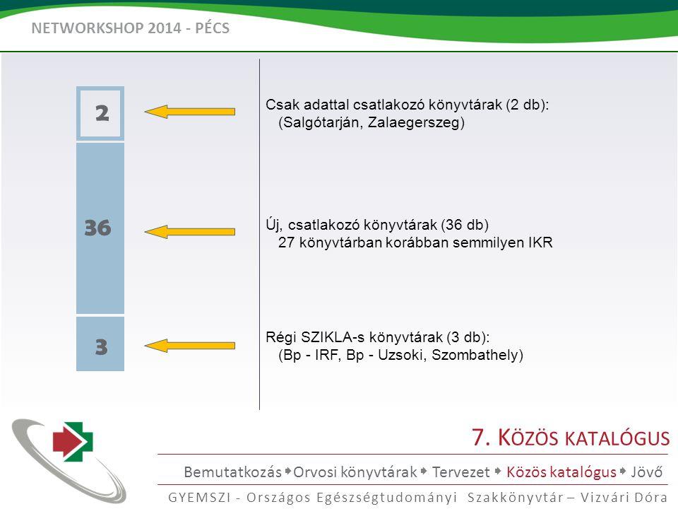 2 Csak adattal csatlakozó könyvtárak (2 db): (Salgótarján, Zalaegerszeg) 36.