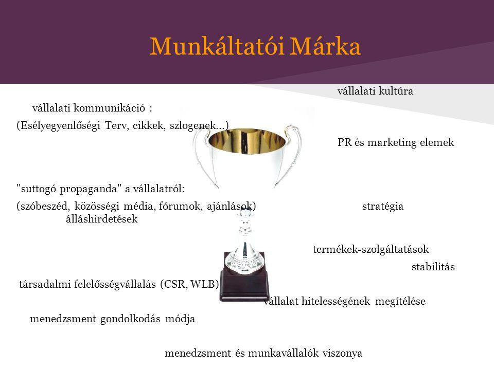 Munkáltatói Márka vállalati kultúra vállalati kommunikáció :