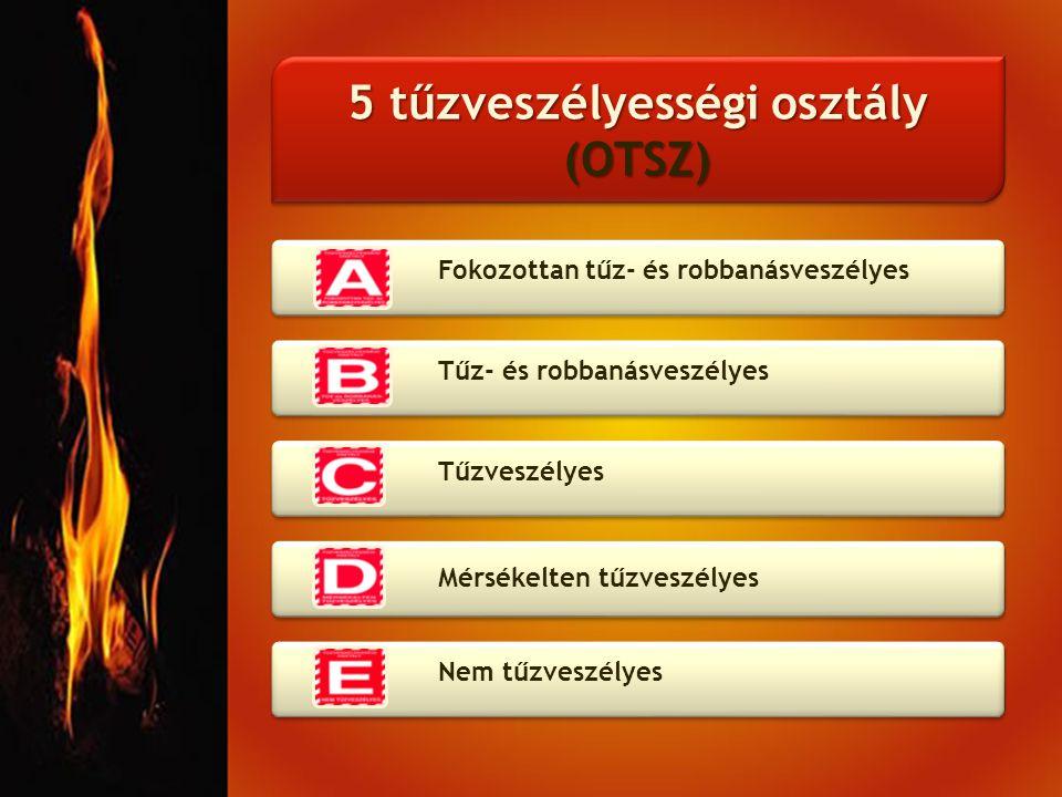 5 tűzveszélyességi osztály (OTSZ)