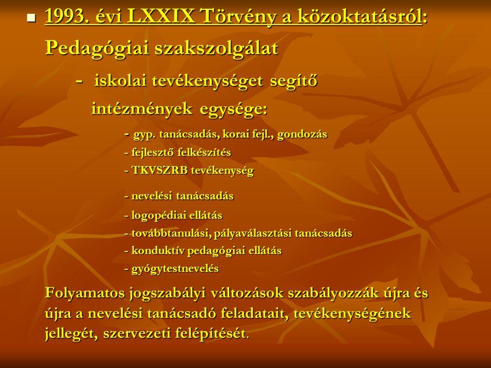 1993. évi LXXIX Törvény a közoktatásról: Pedagógiai szakszolgálat