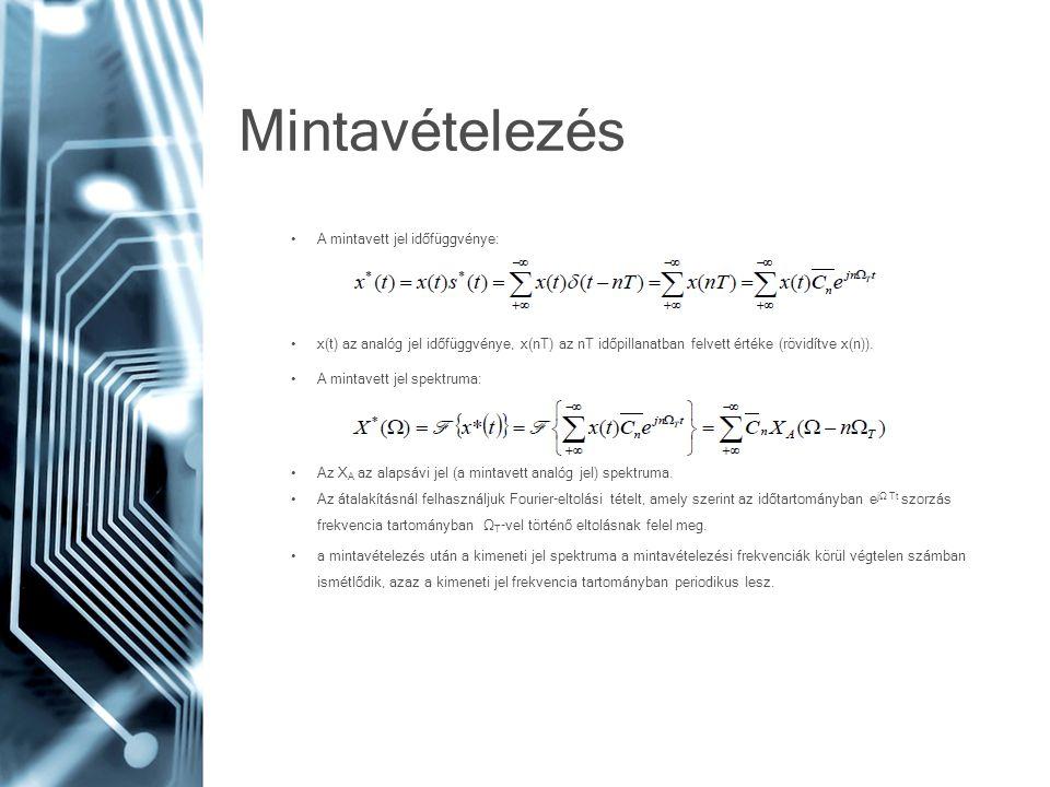 Mintavételezés A mintavett jel időfüggvénye: