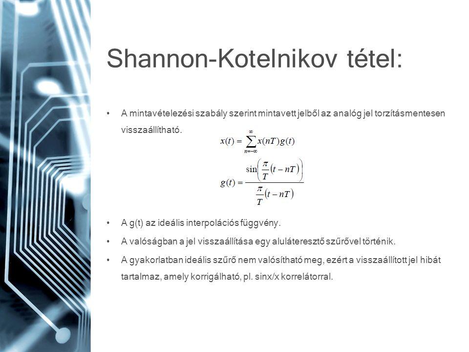 Shannon-Kotelnikov tétel: