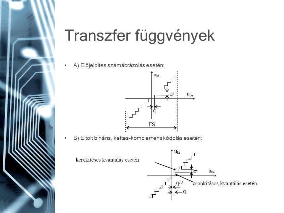 Transzfer függvények A) Előjelbites számábrázolás esetén: