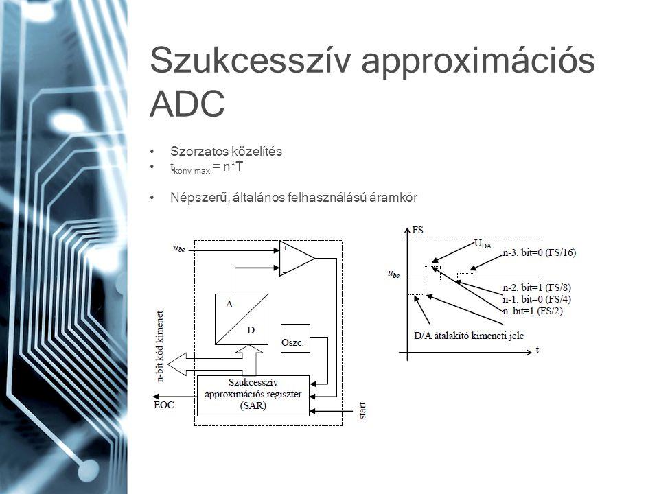 Szukcesszív approximációs ADC
