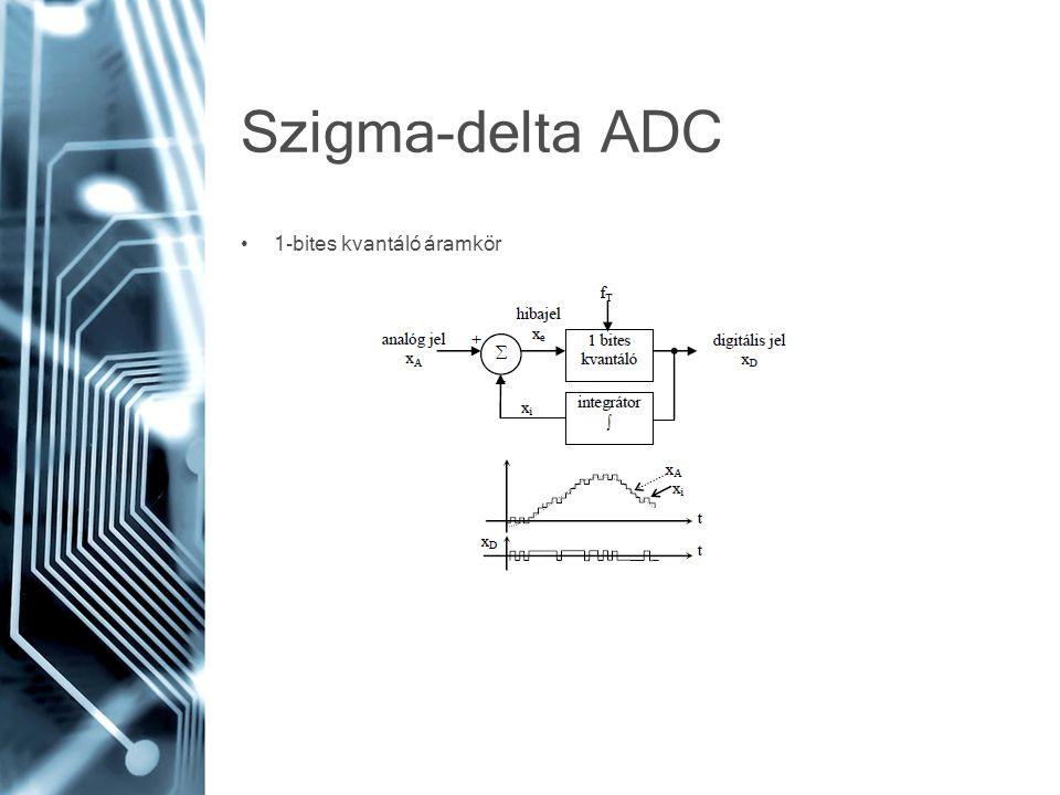Szigma-delta ADC 1-bites kvantáló áramkör