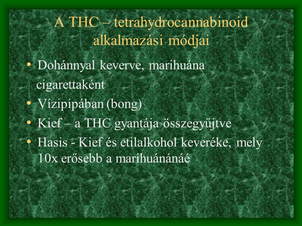 A THC – tetrahydrocannabinoid alkalmazási módjai
