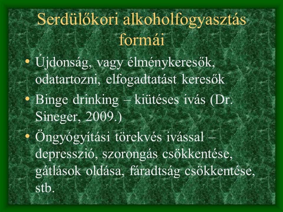 Serdülőkori alkoholfogyasztás formái