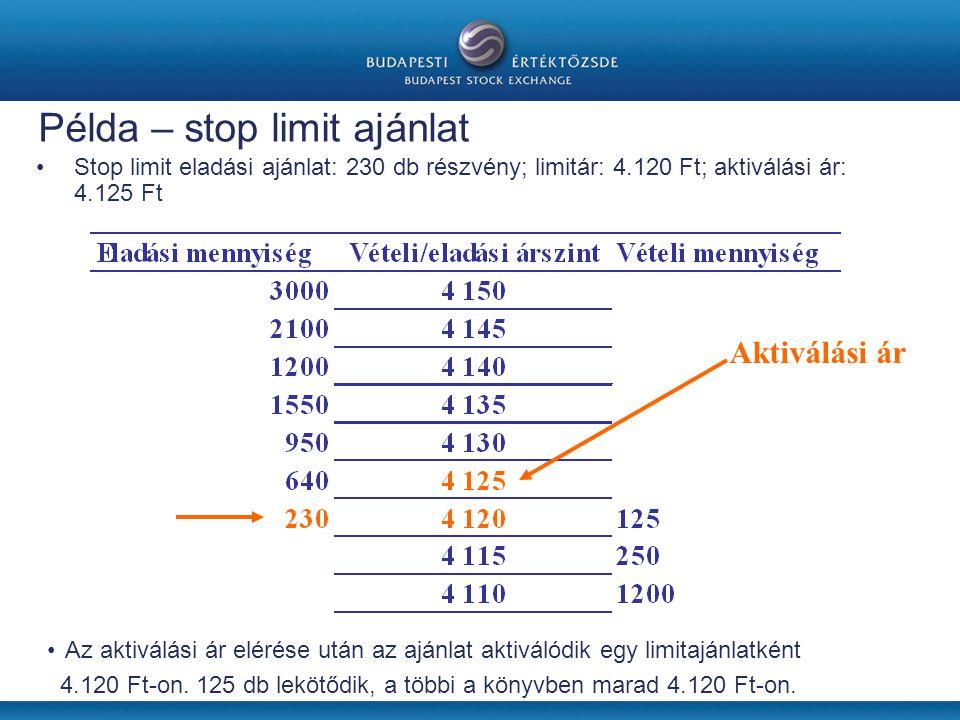 Példa – stop limit ajánlat